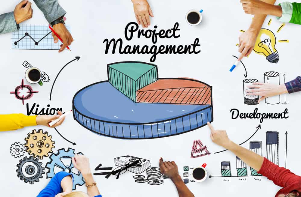 Master of Project Management in Australia